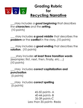 Recycling Project: Persuasive Letter, Informational Article, Narrative, Poem