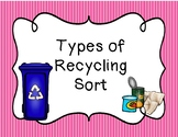 Recycling Sort