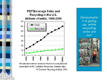 Recycling is Good, But Reusing is Better