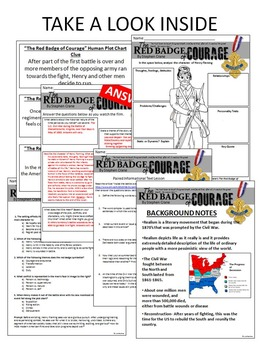 Red Badge of Courage Movie Viewing Pack, Worksheet, Quiz, Prompts