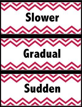 Red Chevron Music Word Wall/Black Polka Dot Headers