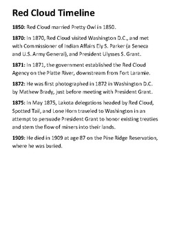 Red Cloud Timeline and Quotes