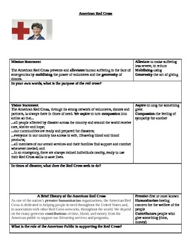 Red Cross Chunked Reading