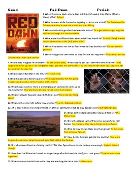 Red Dawn (1984) Movie Guide & Key