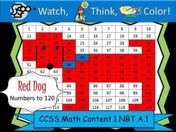 Red Dog Hundreds Chart to 120 - Watch, Think, Color! CCSS.1.NBT.A.1