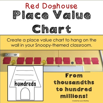 Red Doghouse Place Value Chart