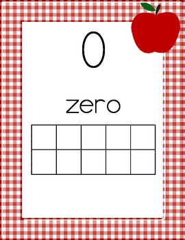 Red Gingham and Apples Number Wall Posters With Ten Frames, 0-20