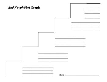 Red Kayak Plot Graph - Priscilla Cummings