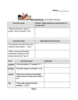 red kayak study guide by rena anderson teachers pay teachers rh teacherspayteachers com Texas Kayak Guide Old Town Kayak Guide