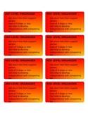 Red Labes to Develop Organization
