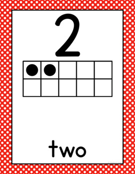 Red Polka Dot Number Cards and Posters 0-20