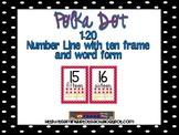 Red Polka Dot Number Line