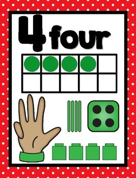 Red Polka Dot Number Signs Number Posters