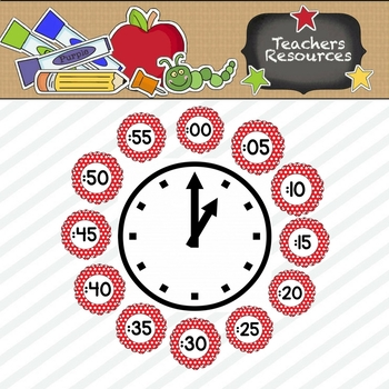 Red Polka Dots Clock Numbers