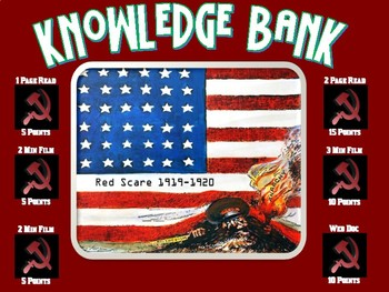 Red Scare (Post WWI) Digital Knowledge Bank