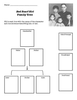 Red Scarf Girl Family Tree