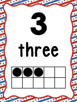 Red, White & Blue Number Posters 0-20  With Tens Frames