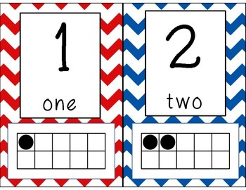 Red, White and Blue Numbers and Shapes Posters