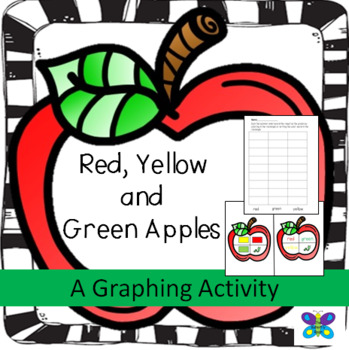 Red, Yellow, Green, How Many Apples Can Be Seen
