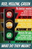 Red-Yellow-Green Technology Use Poster