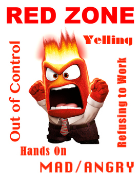 Red Zone of Regulation Inside Out