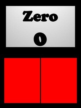 Red and Black Number Chart 0-20