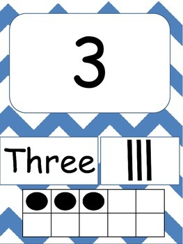 Red and Blue Chevron Number Posters