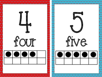 Number Line: Red and Blue Themed