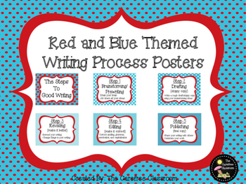 Writing Process Posters: Red and Blue Themed