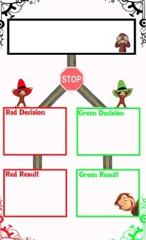 Red and Green Behavior Choices Flow Chart - Curious George Theme