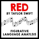 Red by Taylor Swift - Figurative Language Analysis & Activities