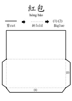 Red envelop template