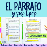 Escribir un párrafo | Spanish Paragraph Writing Distance Learning