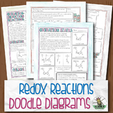 Redox Reactions Chemistry Doodle Diagrams