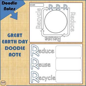 Reduce, Reuse, Recycle! Earth Day Science Doodle Notes w/ FREE EXIT TICKET
