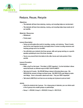 Reduce, Reuse, Recycle Lesson Package