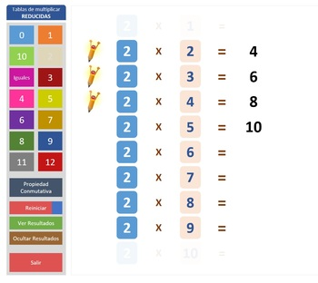 Reduced Multiplication Tables