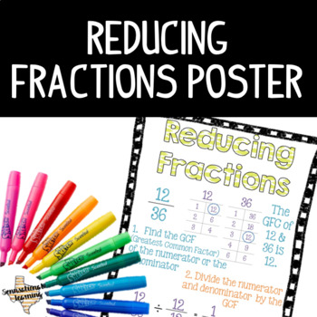 Reducing Fractions Anchor Chart