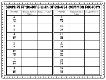 Reducing Fractions with Greatest Common Factors Math Center & worksheet