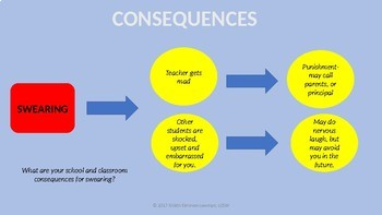Reducing Swearing and Cursing in the classroom; Social Norms; Expected behavior
