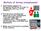 Reducing Unemployment - Aims to Reduce Unemployment in the