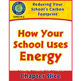 Reducing Your School's Carbon Footprint: How Your School Uses Energy Gr. 5-8
