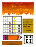 Reese's Pieces Hands on Graphing Centers