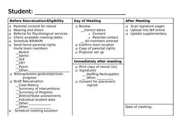 Reevaluation Checklist