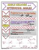 Reference Angles & Coterminal Angles Packet Doodle Notes or Graphic Organizer
