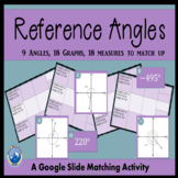 Reference Angles Matching Cards in Google Slides Plus Quiz