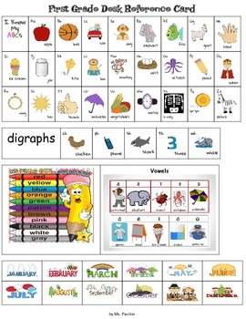 Student Reference Card / Aligned to the Common Core and Danielson Framework