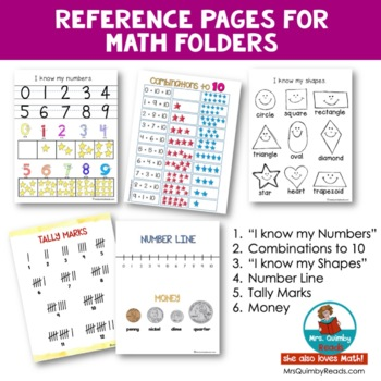 Reference Cards for Writing and Math for Beginning Learners