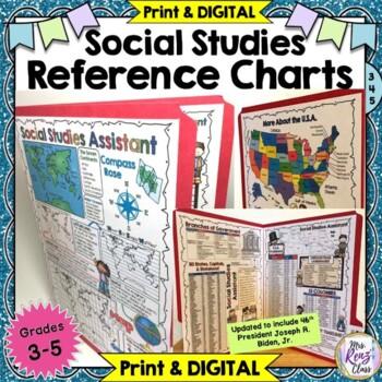 Social Studies Reference Chart Lapbook  (USA Edition) Grades 3-5