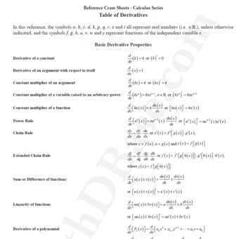 Reference Cram Sheets - Table of Derivatives